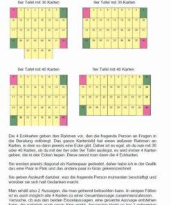 Lenormand grosse Tafel Seite 12