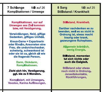 Häuserplatz 7 und 8